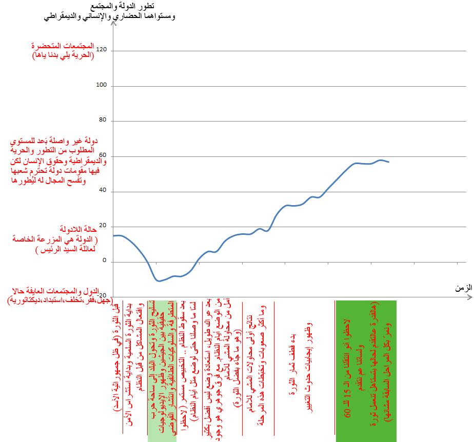 situation_analysis